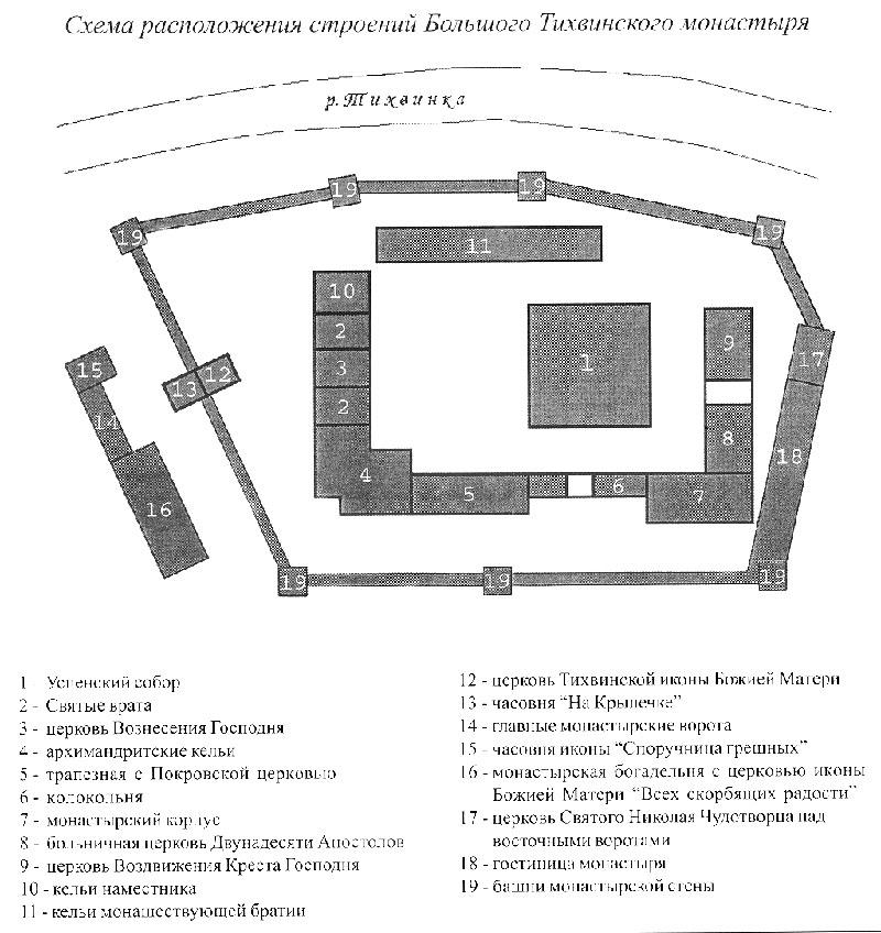 Тихвин, Схема Тихвинского
